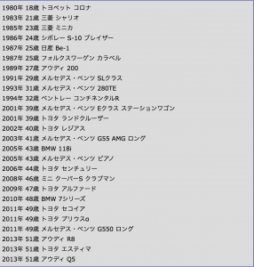 スクリーンショット 2015-08-26 1.29.02